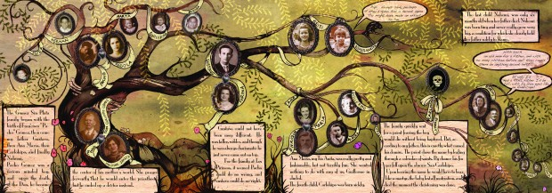 Gomez Family Tree